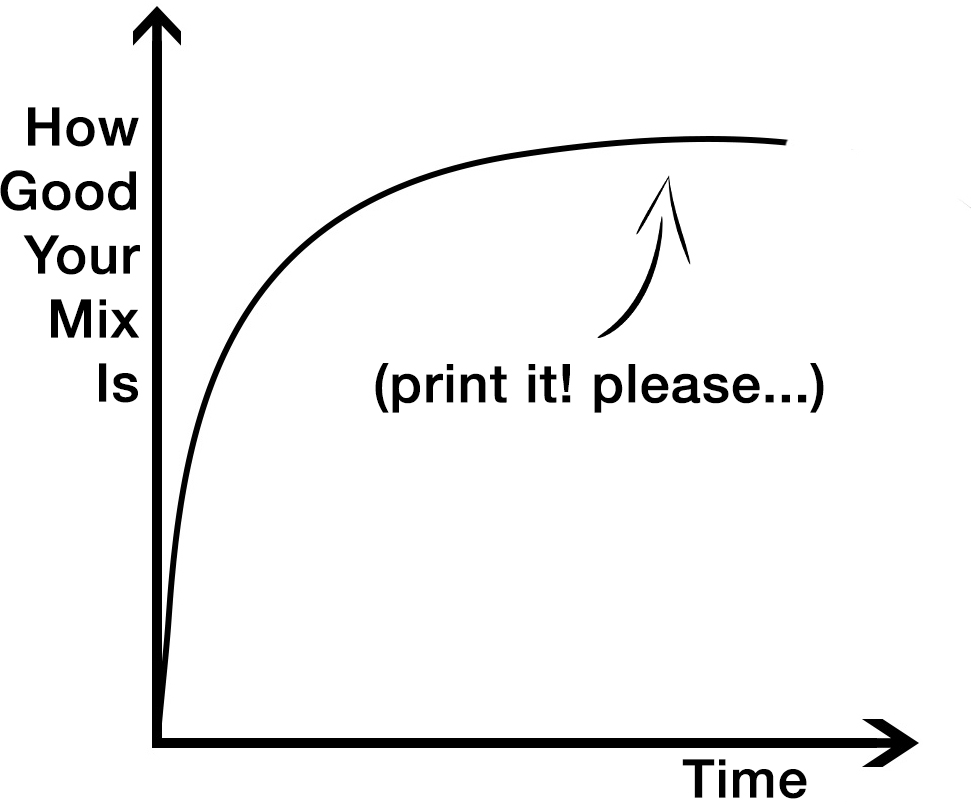 The law of diminishing returns, as applied to mixing