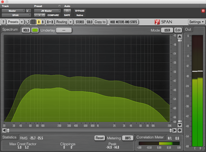 A well-balanced mix on a spectrum analyzer