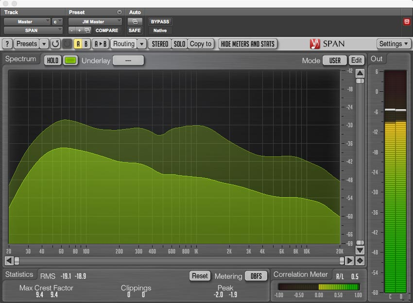 An example of a fairly flat frequency response in Voxengo's SPAN (this will help you make music louder)