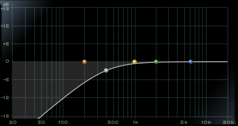 How To EQ Vocals In 3 Simple Steps [Audio Examples] - Behind